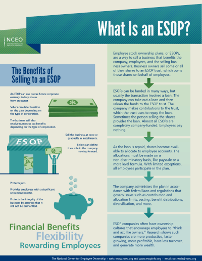 "<a href=""https://www.esopinfo.org/infographics/what-is-an-esop.php"">What Is an ESOP?</a>"